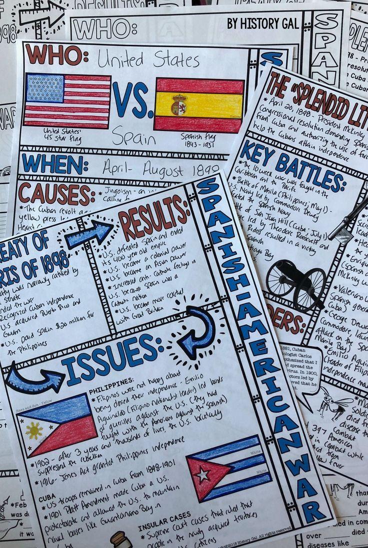 Spanish American War Worksheet Spanish American War Doodle Notes