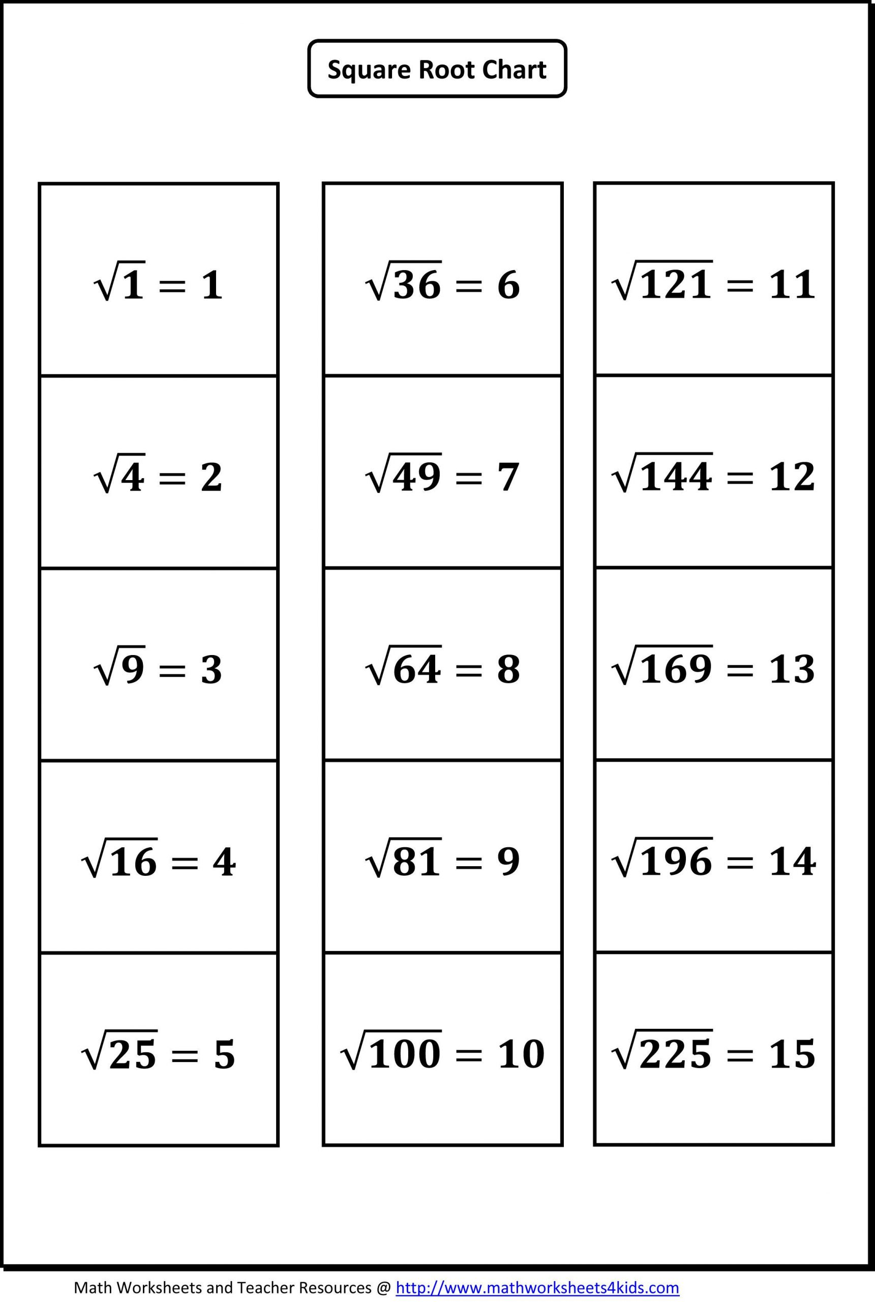 Squares and Square Roots Worksheet Square Root Worksheets Find the Square Root Of whole