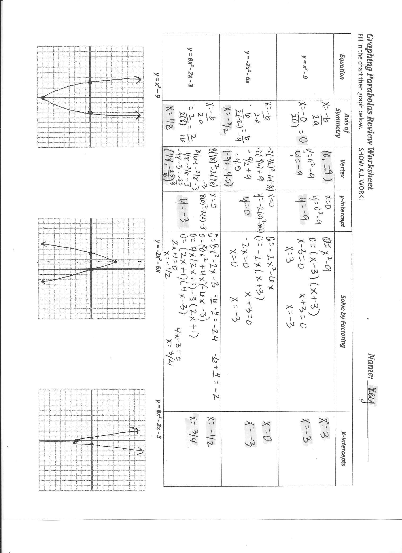 Systems Of Equations Review Worksheet 100 [ solving Systems Inequalities by Graphing Worksheet