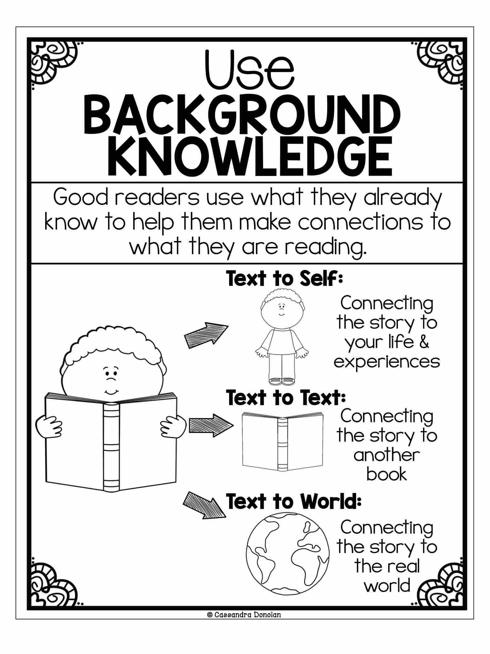 Text to Text Connections Worksheet Making Connections Graphic organizers Poster Fact and