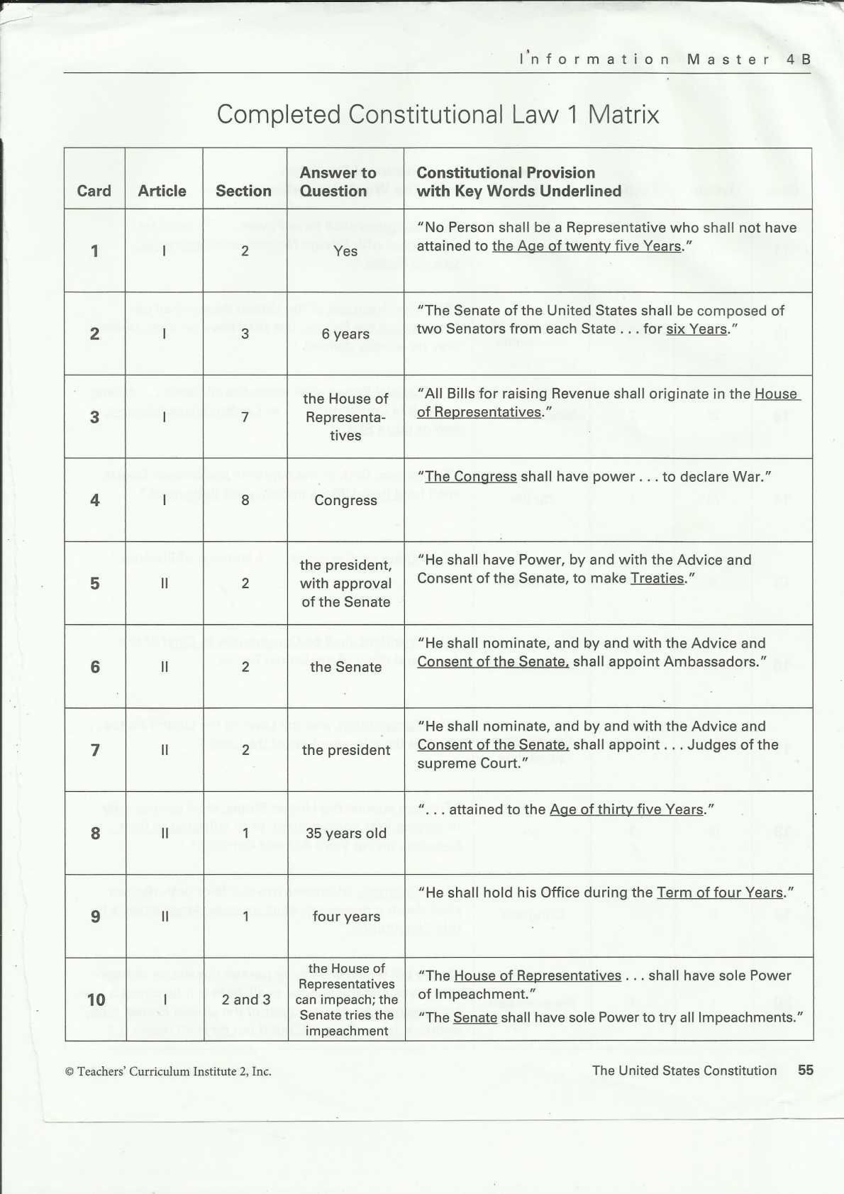 The Constitution Worksheet Answers Constitutional Principles Worksheet Key