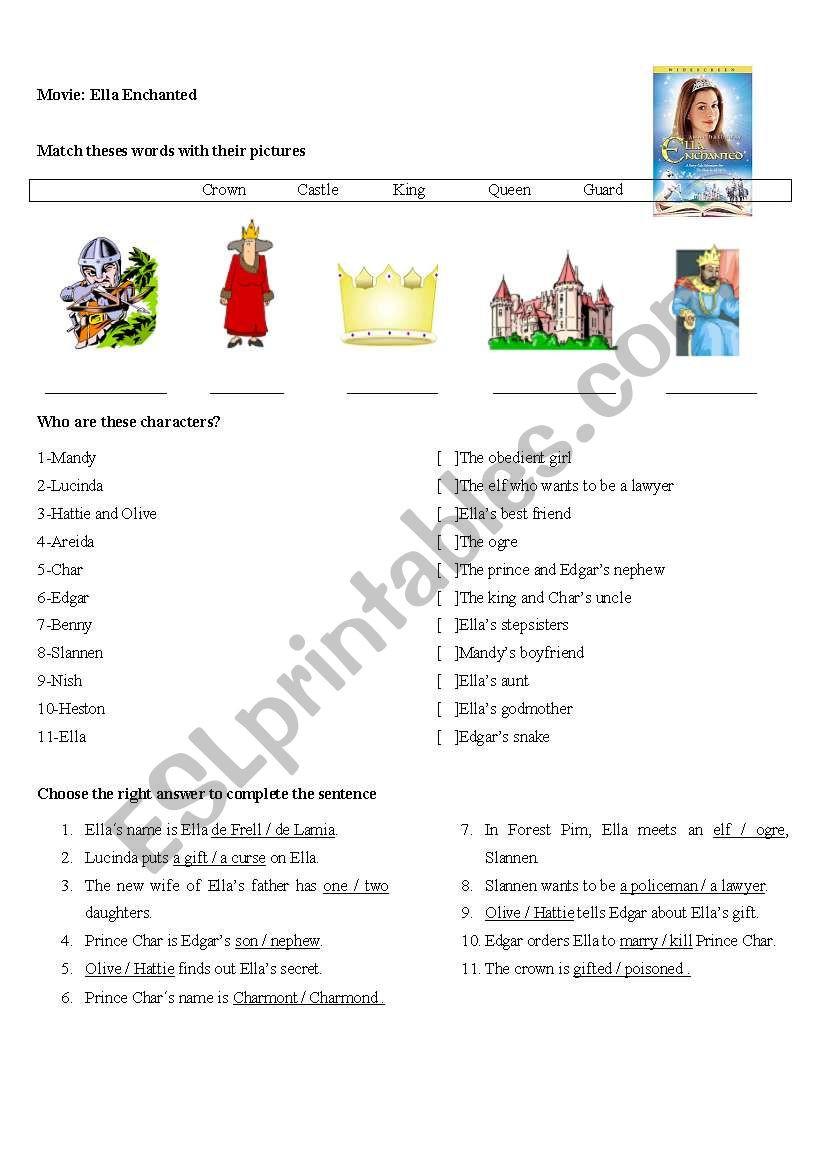 The Core Movie Worksheet Answers Movie Ella Enchanted Esl Worksheet by Nanda83 Worksheets