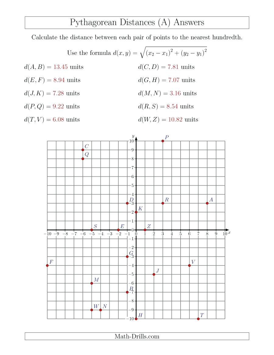 geometry distance math the calculating the distance between two points using theorem a math worksheet page distance formula maths higher