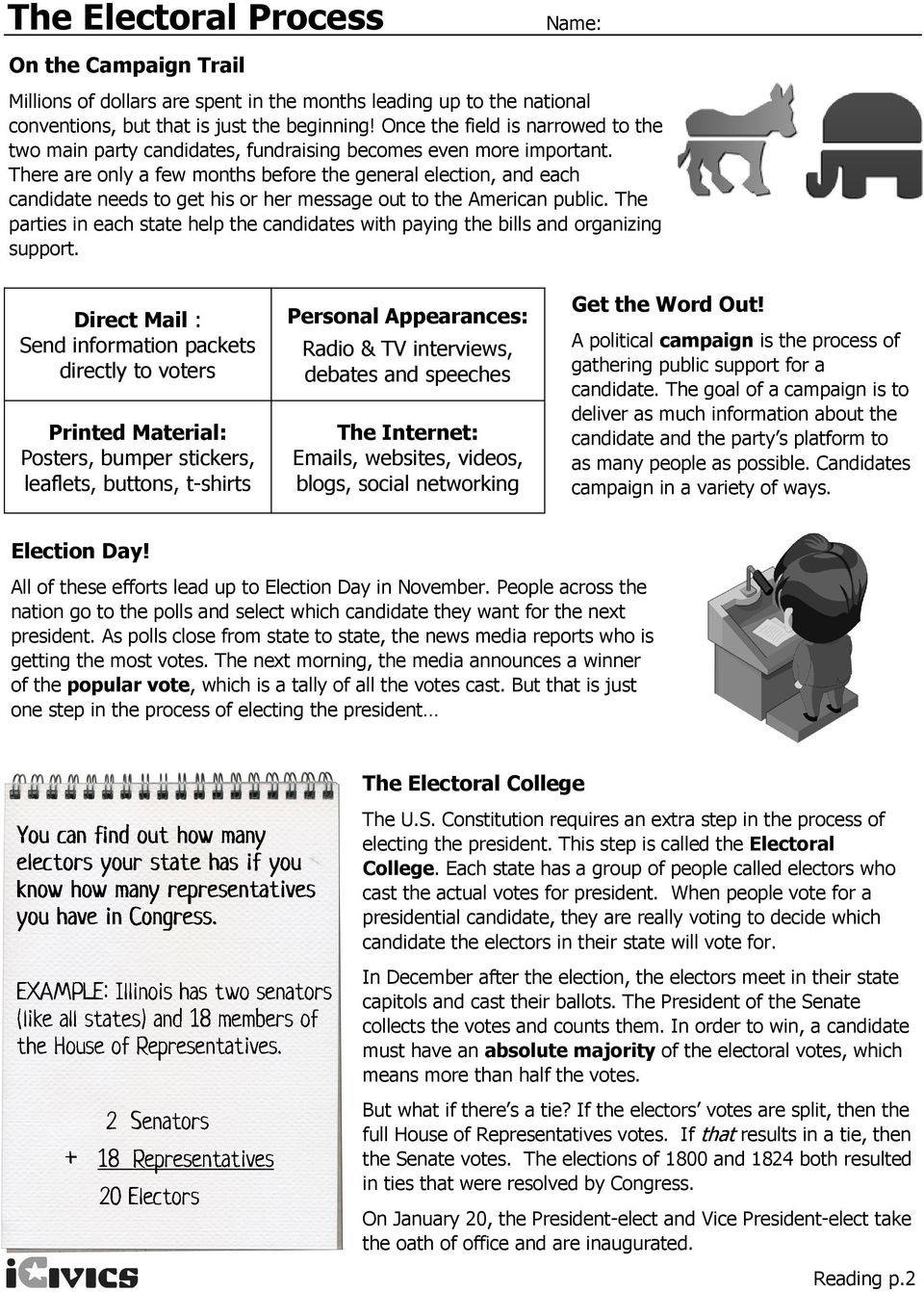 The Electoral Process Worksheet Answers the Electoral Process Step by Step the Worksheet Activity