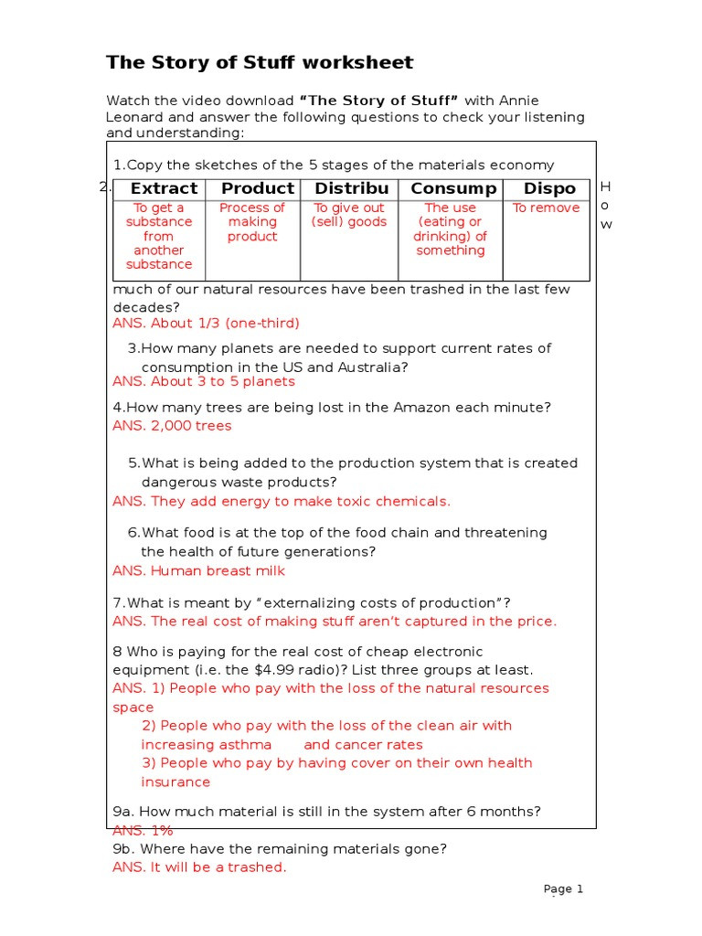 The Story Of Stuff Worksheet the Story Of Stuff Worksheet Recycling