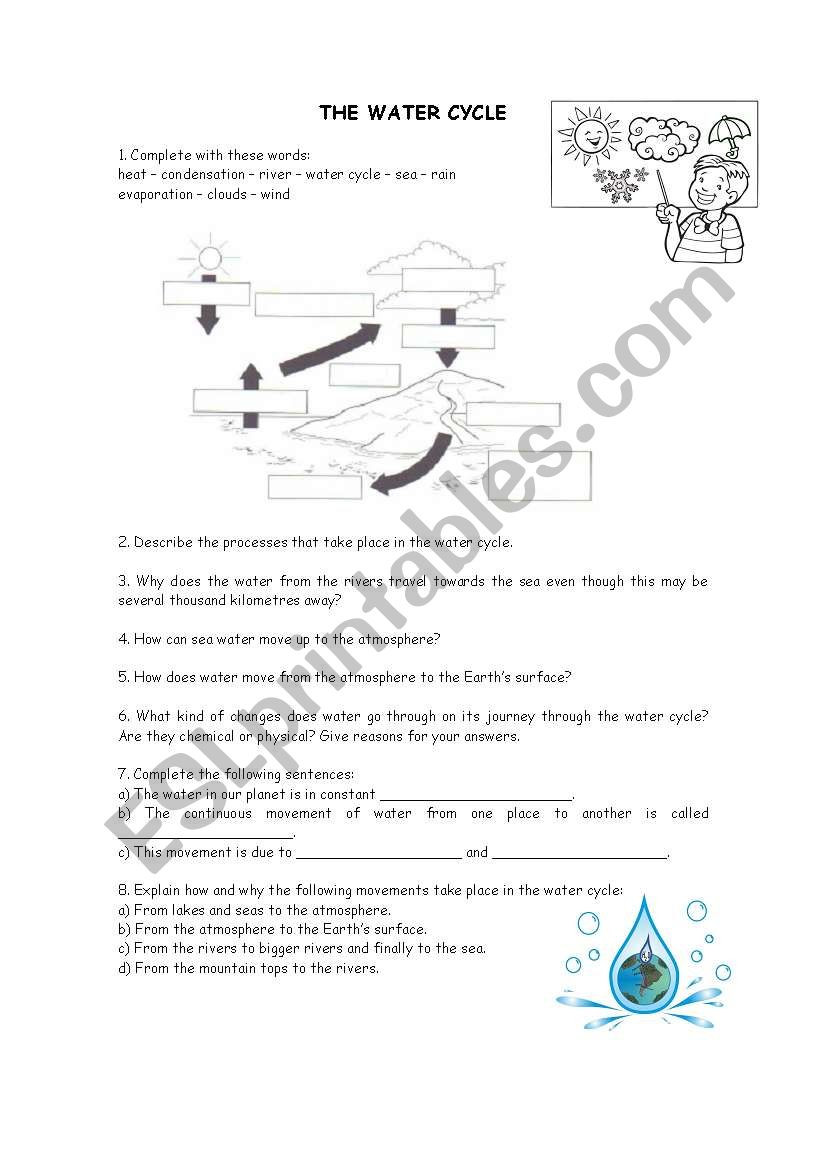 The Water Cycle Worksheet Answers English Worksheets the Water Cycle