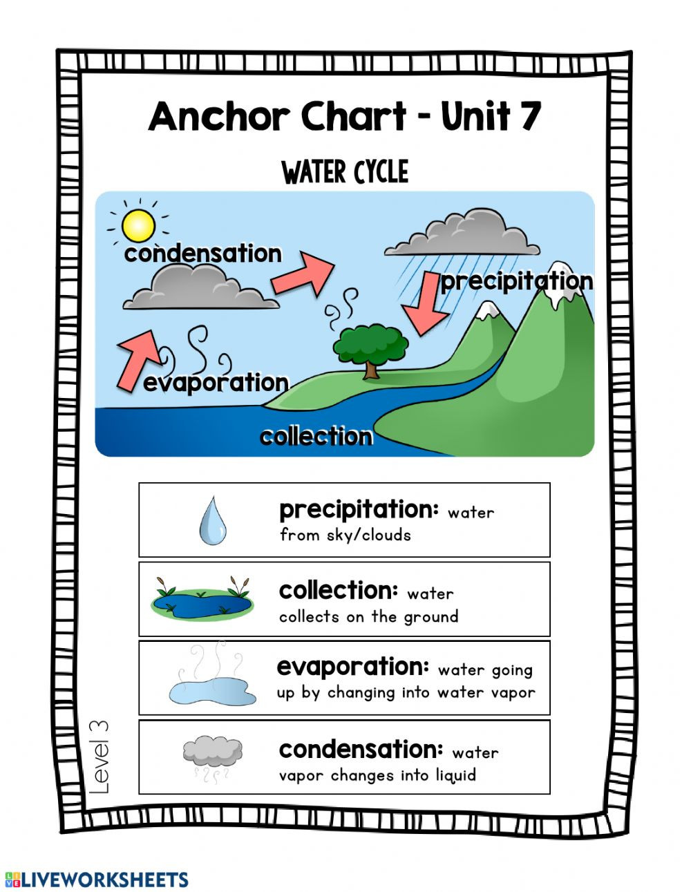 The Water Cycle Worksheet Answers the Water Cycle Day 2 Interactive Worksheet