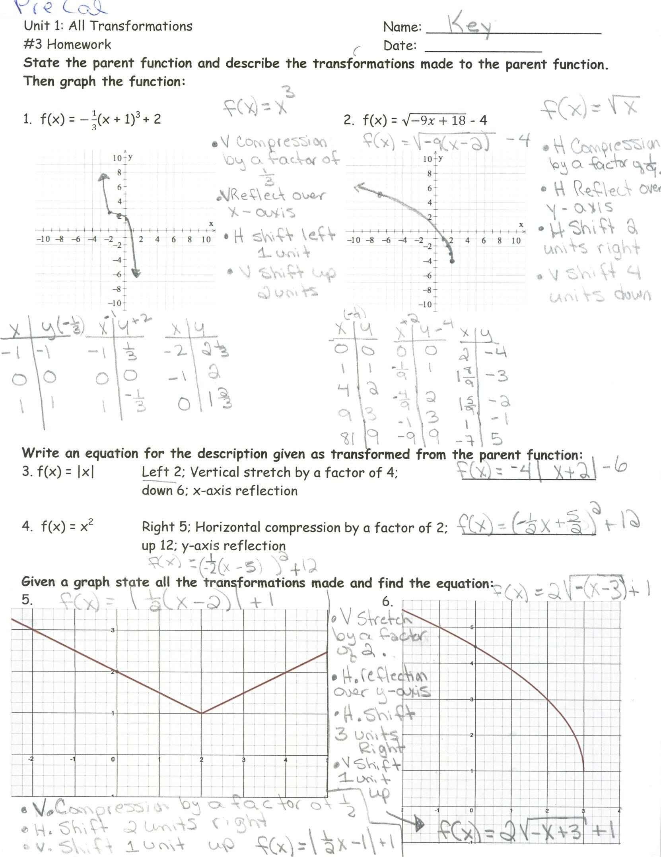 functions transformations homework help