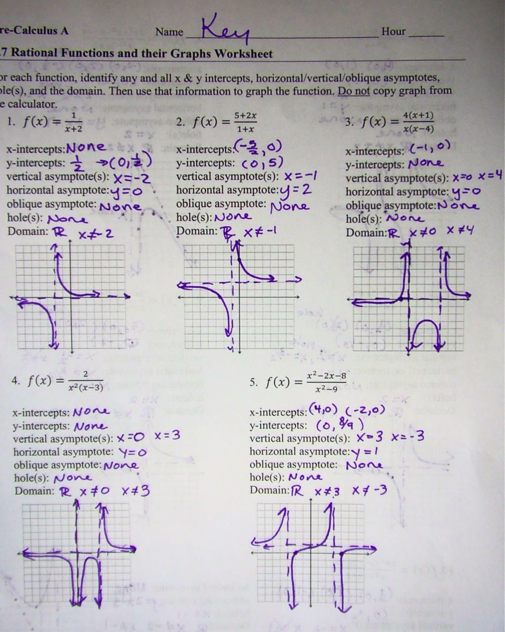Transformations Of Quadratic Functions Worksheet 28 [ Graphs Rational Functions Worksheet ]