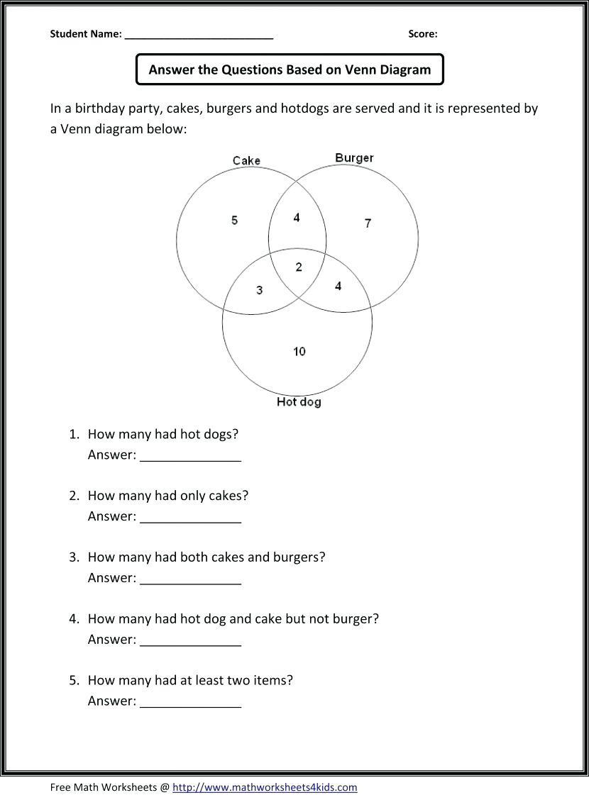 Trig Word Problems Worksheet Statistics Word Problems – Leahaliub