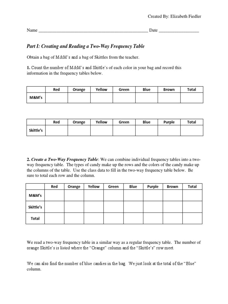 Two Way Frequency Table Worksheet Probability Worksheet Probability