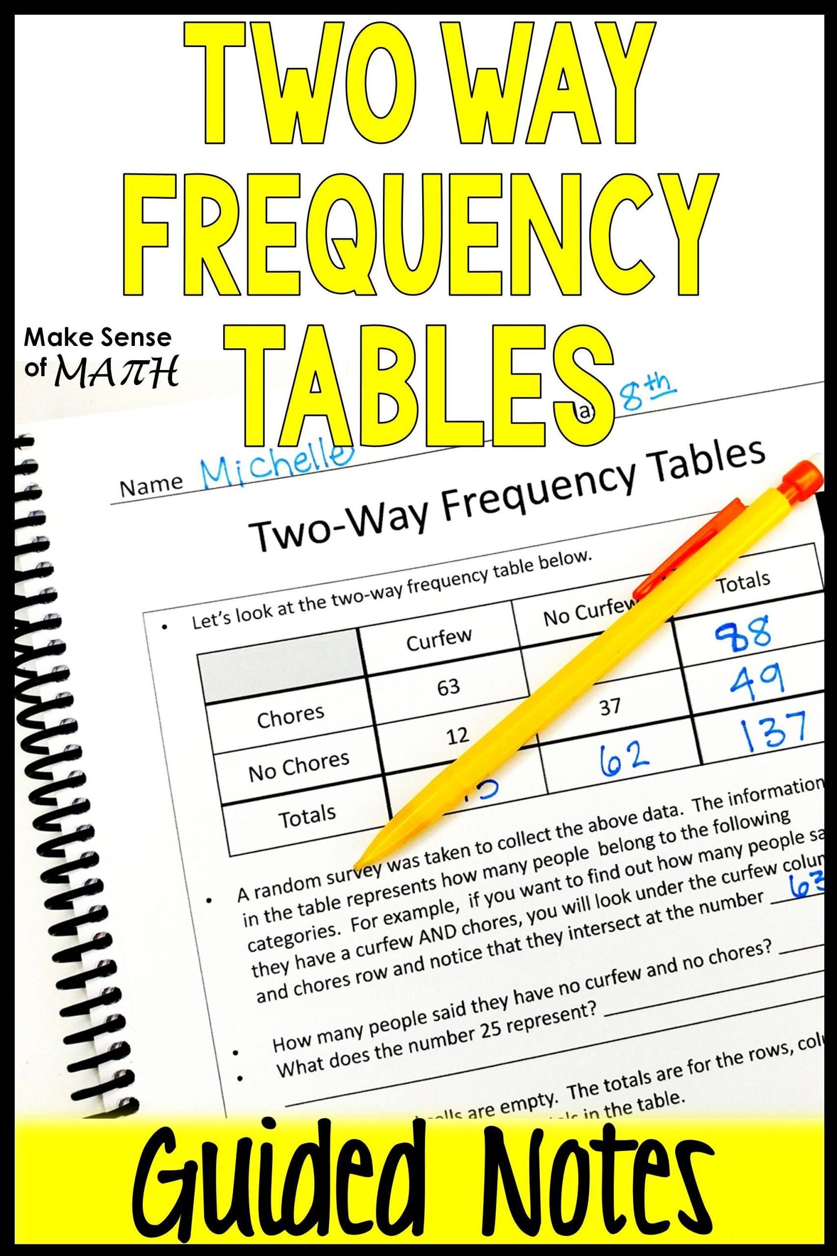 Two Way Frequency Table Worksheet Two Way Frequency Tables Guided Notes
