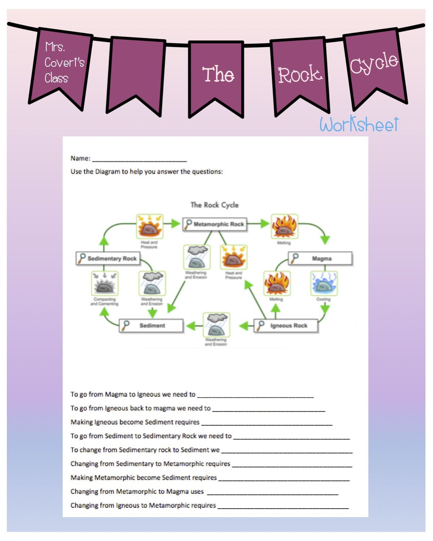 Types Of Rock Worksheet Rock Cycle Worksheet
