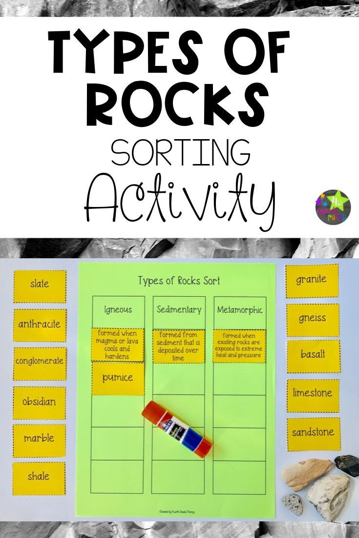 Types Of Rock Worksheet Students Use This Types Of Rocks Worksheet to sort Names Of
