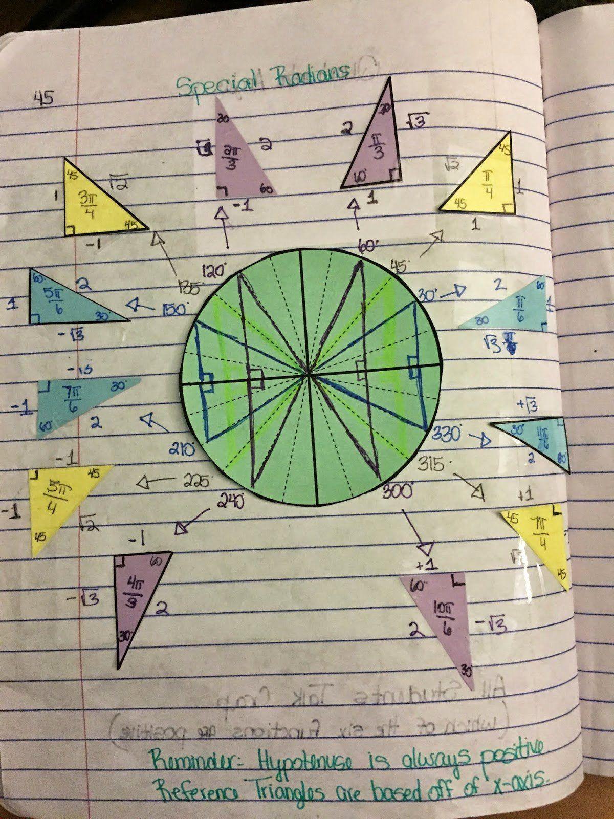 Unit Circle Practice Worksheet 50 Unit Circle Practice Worksheet In 2020