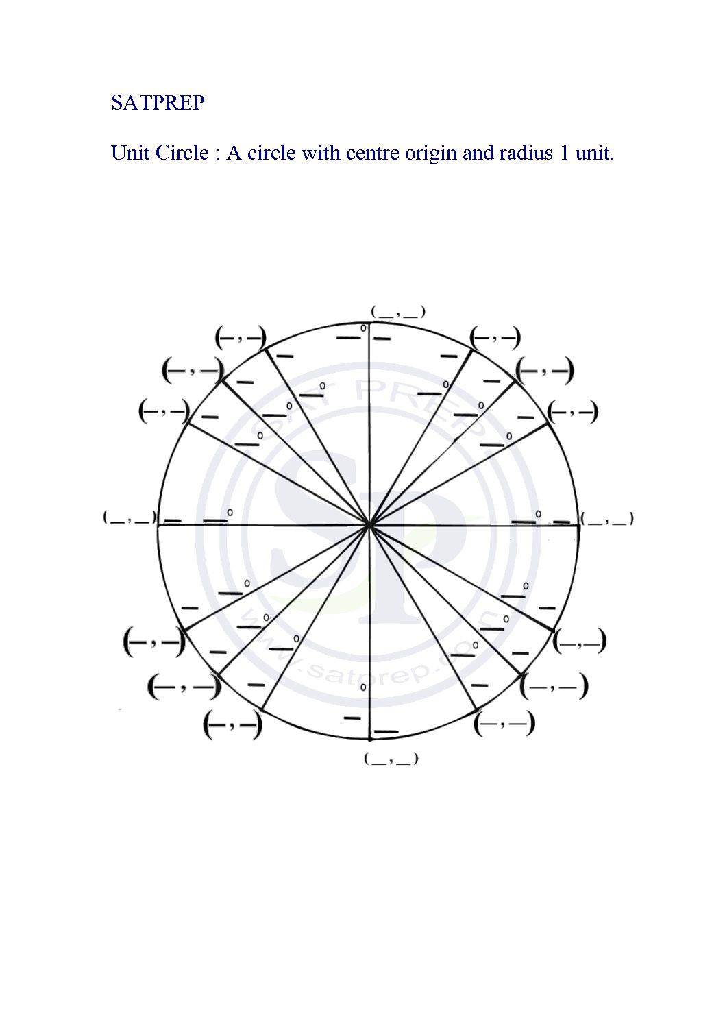 Unit Circle Practice Worksheet Worksheet Archives Sat Prep