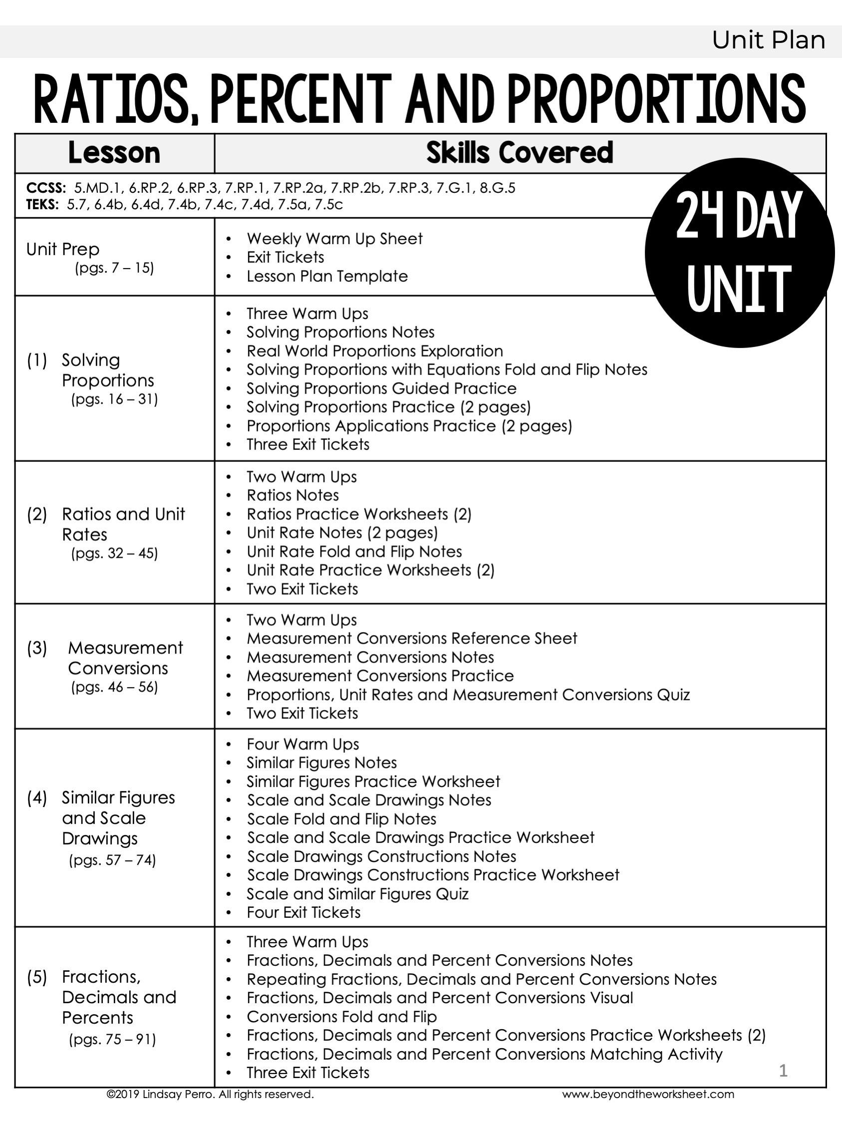 Unit Rate Worksheet 7th Grade Unit 3 Ratios and Proportions Ncert Exemplar Class 06