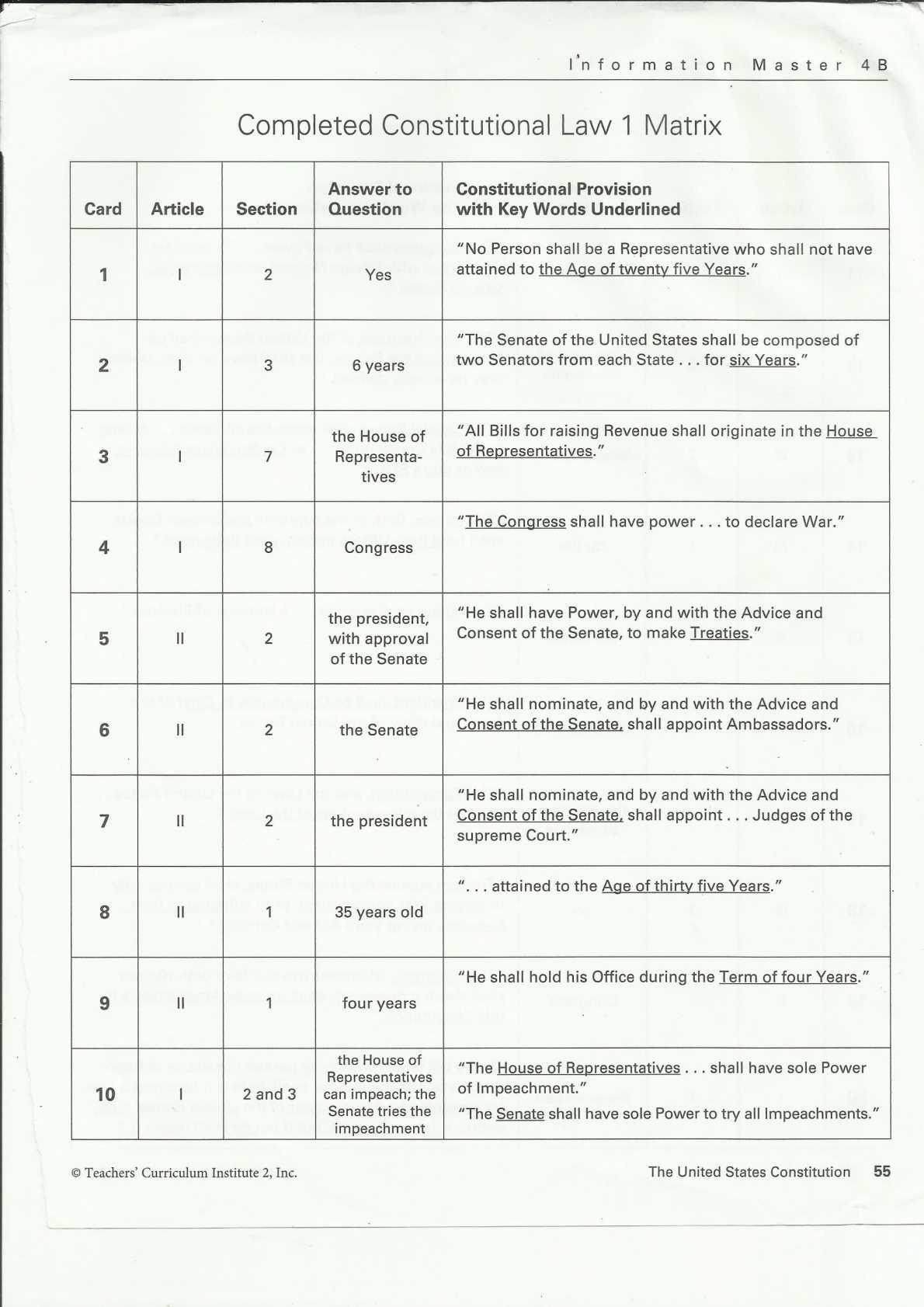United States Constitution Worksheet Constitutional Principles Worksheet Key
