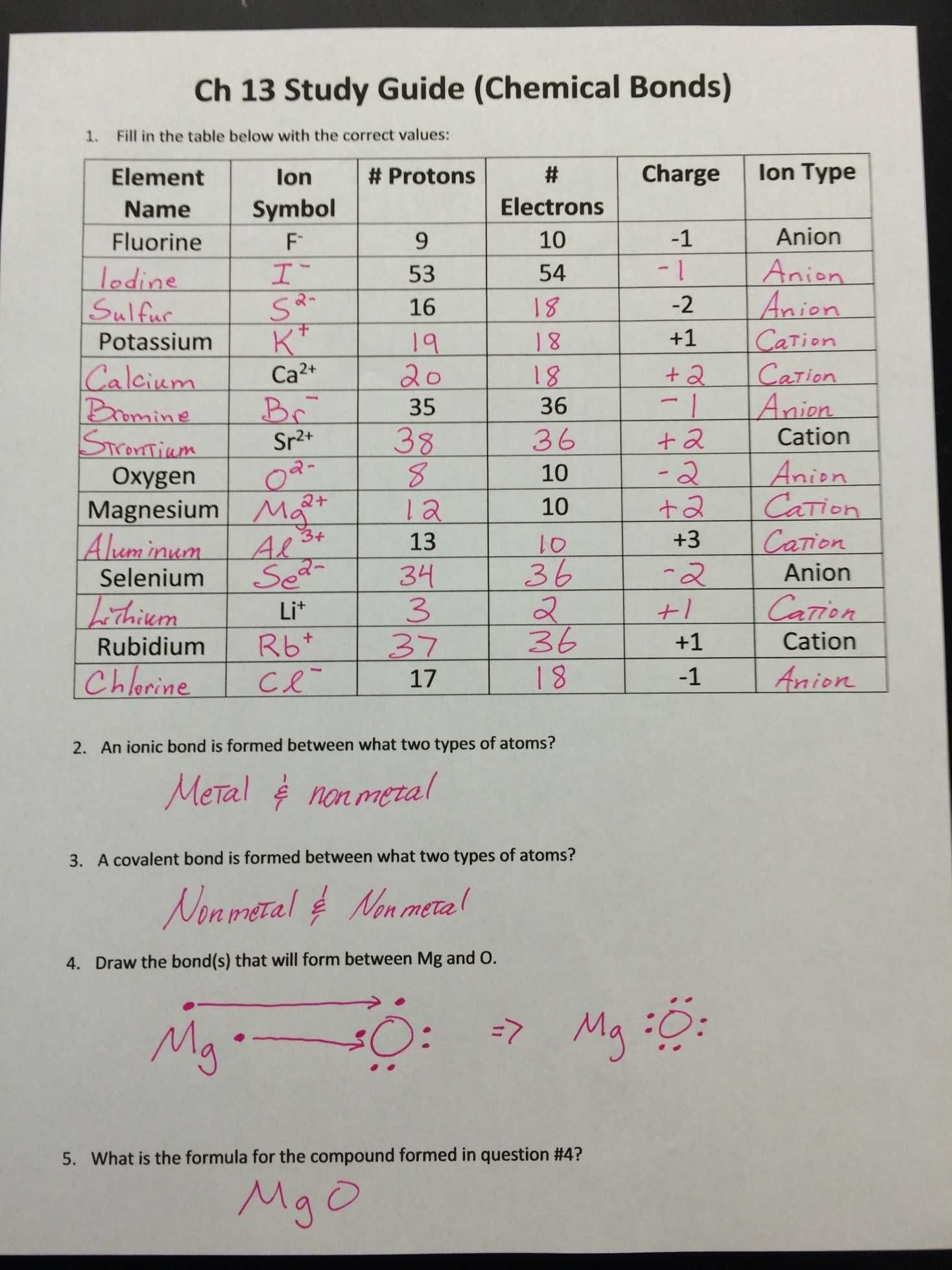 Valence Electrons Worksheet Answers Valence Electrons and Ions Worksheet Dengan Gambar