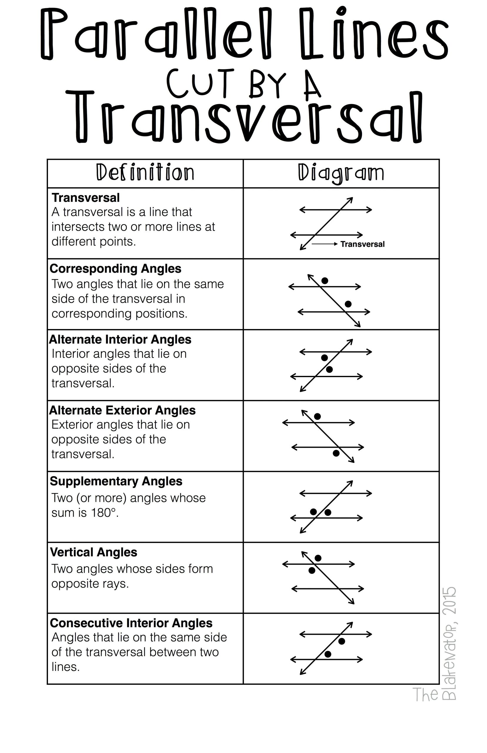 Vertical Angles Worksheet Pdf Pin On Education