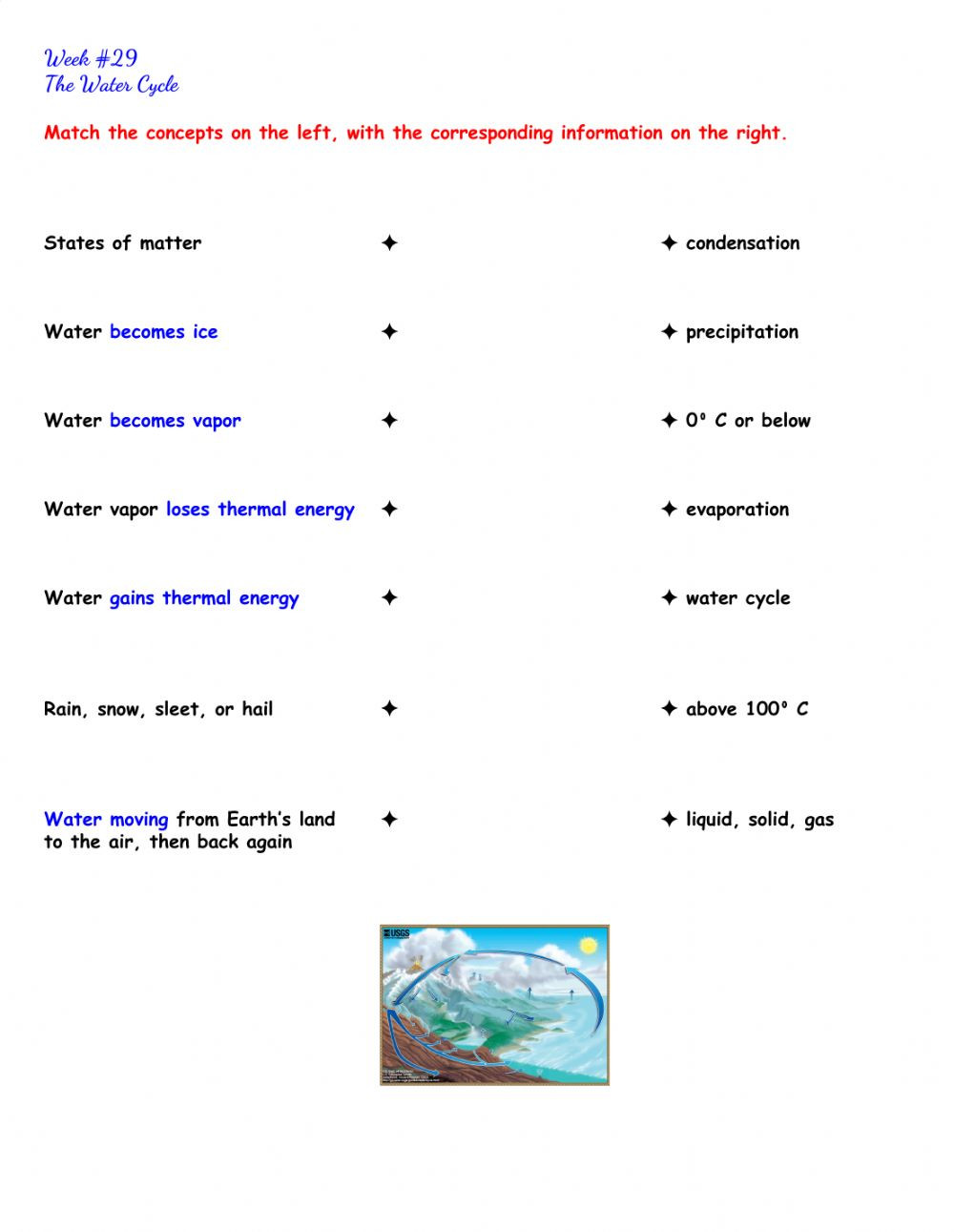 Water Cycle Worksheet Answer Key Water Cycle 3 Interactive Worksheet