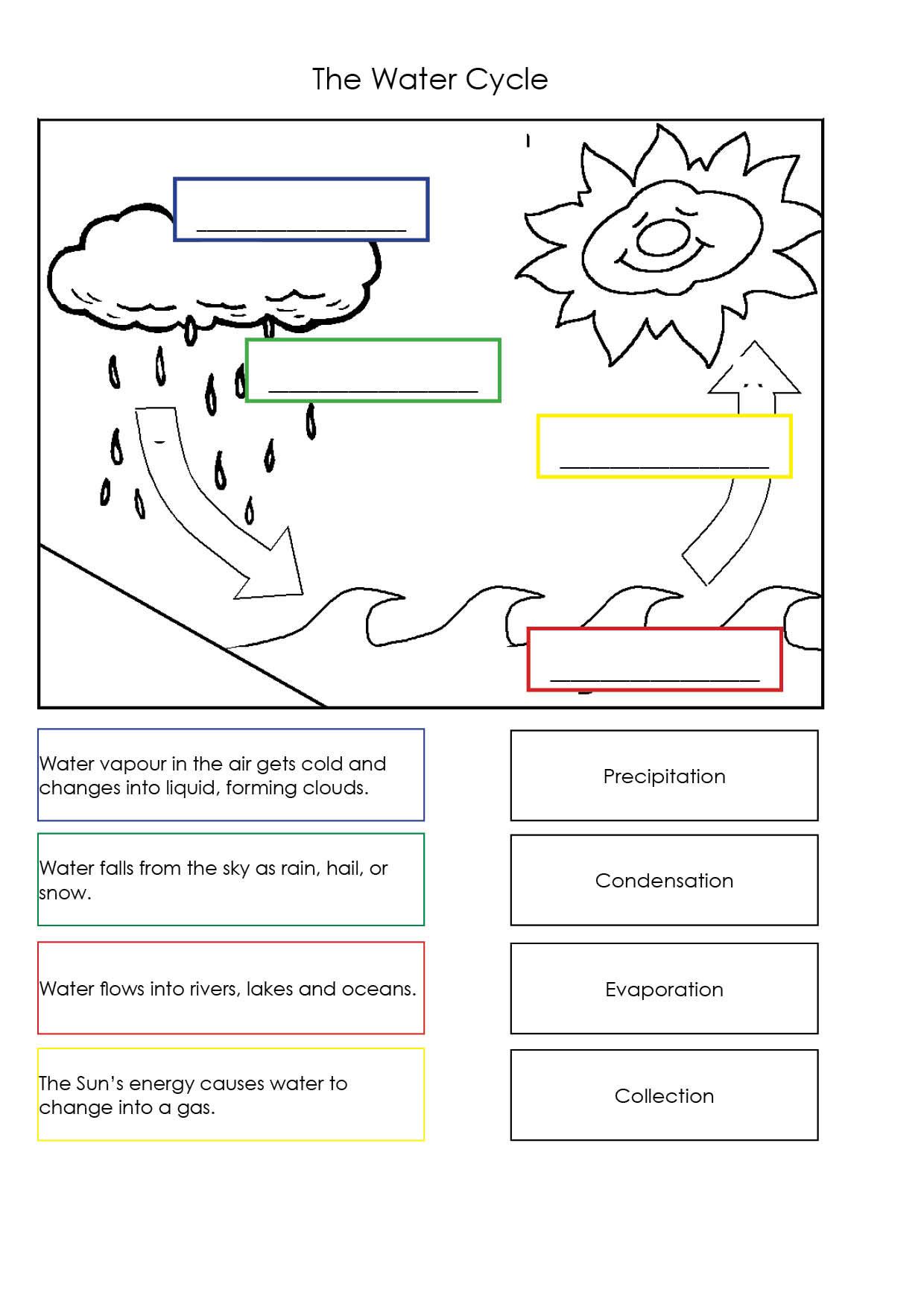 Water Cycle Worksheet Pdf 28 [ Worksheets Water ]