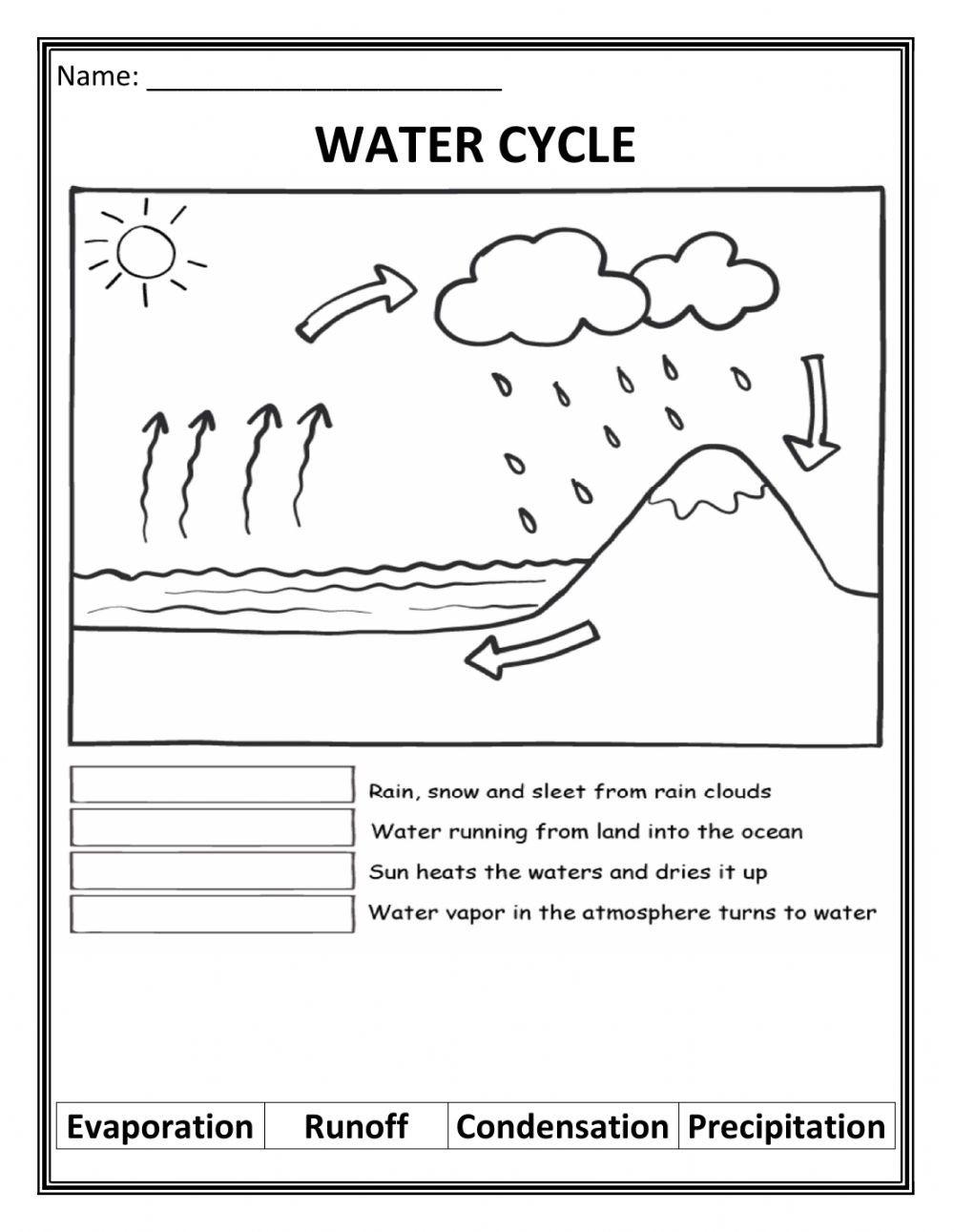 Water Cycle Worksheet Pdf Water Cycle Interactive Worksheet