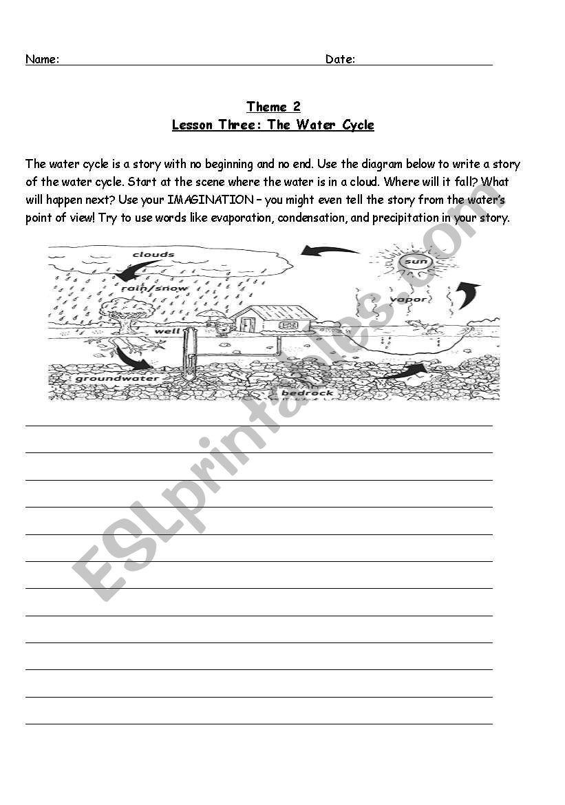 Water Cycle Worksheet Pdf Water Cycle Story Esl Worksheet by Thaliasofia