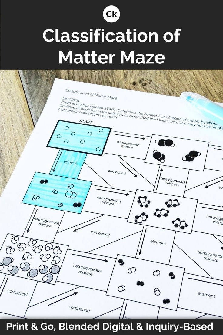 Worksheet Classification Of Matter Classification Of Matter Activity Particle Diagram Maze