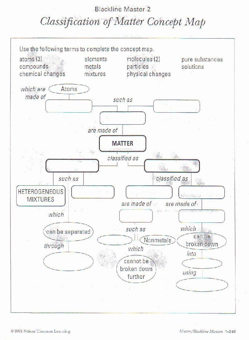Worksheet Classification Of Matter Worksheet Classification Matter Inspirational Nature