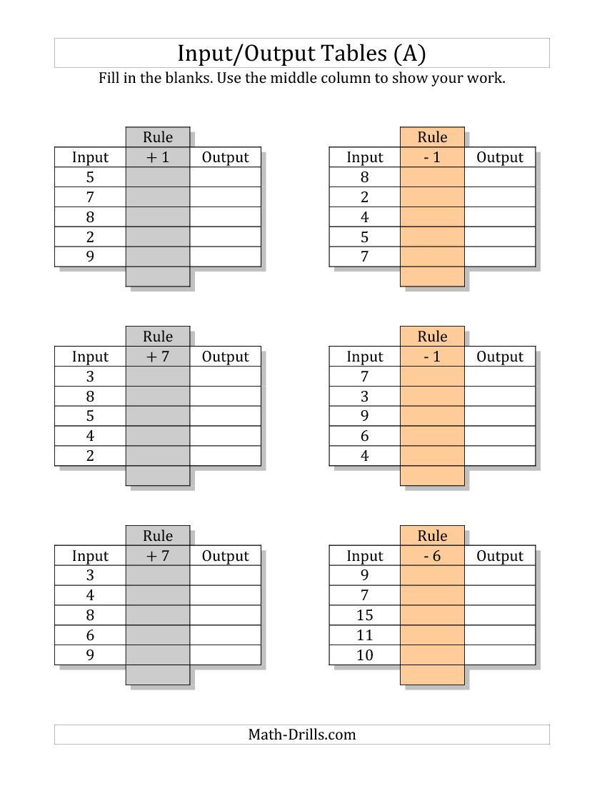 Writing A Function Rule Worksheet Input Output Tables Addition and Subtraction Facts 1 to 9