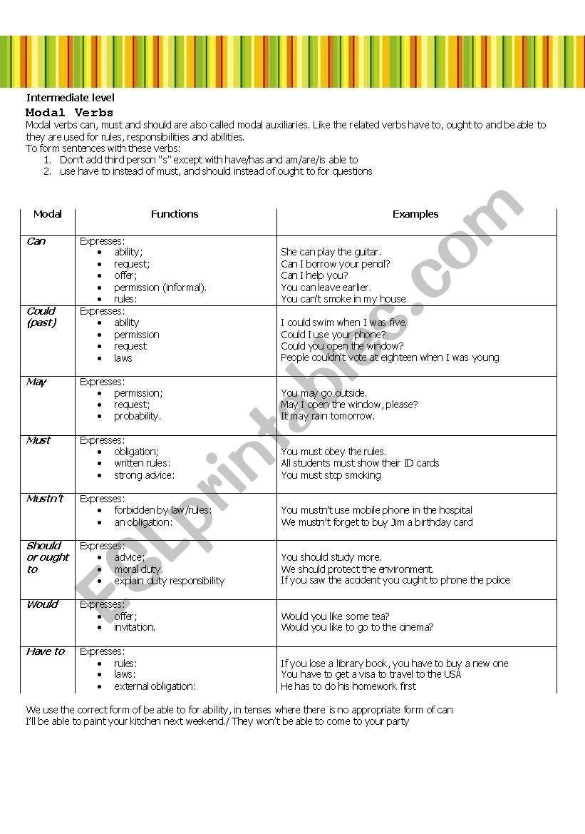 Writing A Function Rule Worksheet Modals Esl Worksheet by Tasya forest