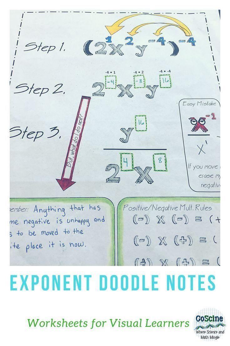 Writing A Function Rule Worksheet Pin On Printable Blank Worksheet Template