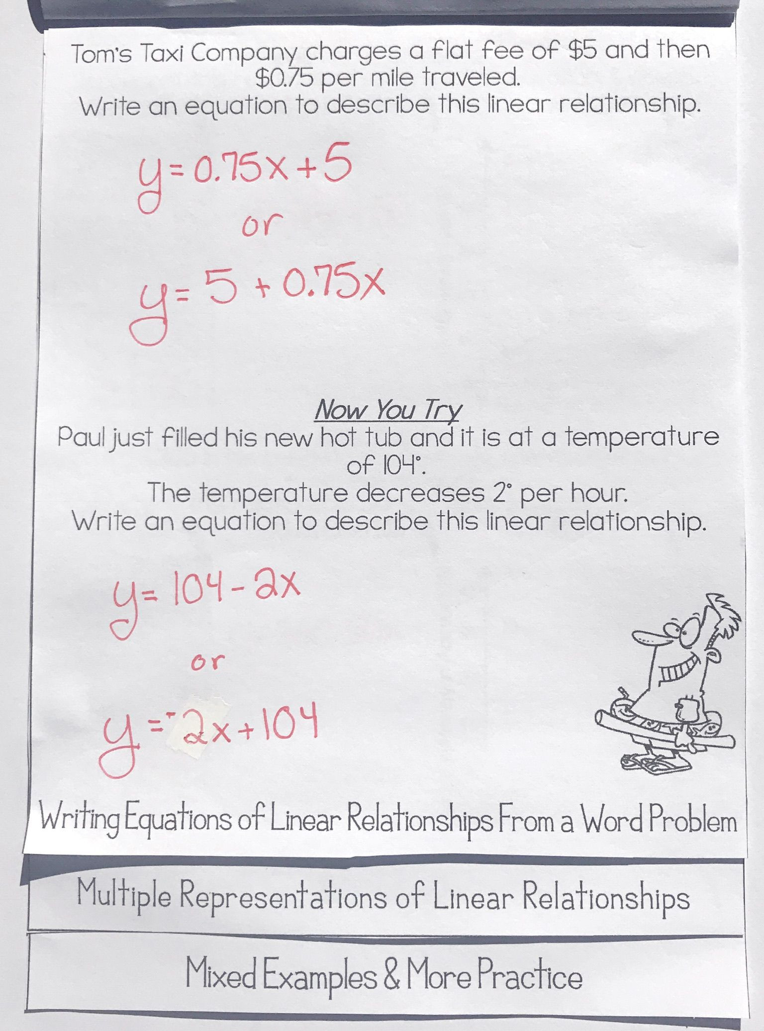 Writing Linear Equations Worksheet Writing & Graphing Linear Equations In the form Y=mx B Flip