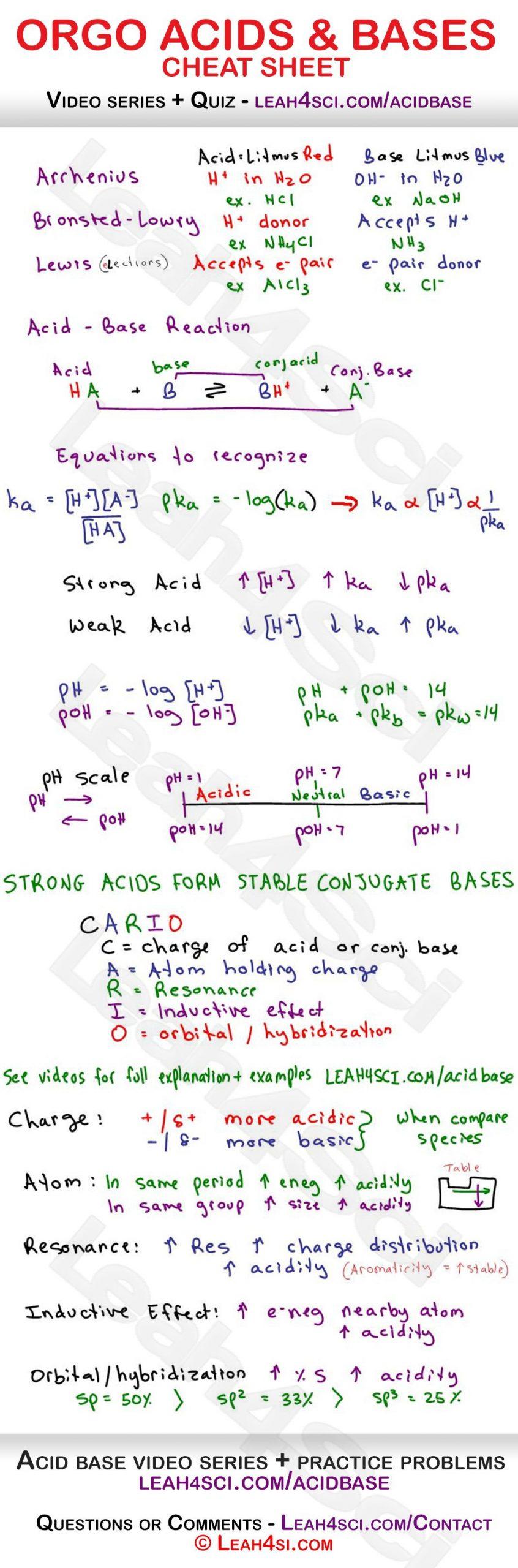 Acid and Bases Worksheet Answers Bronsted Lowry Acid Base Worksheet