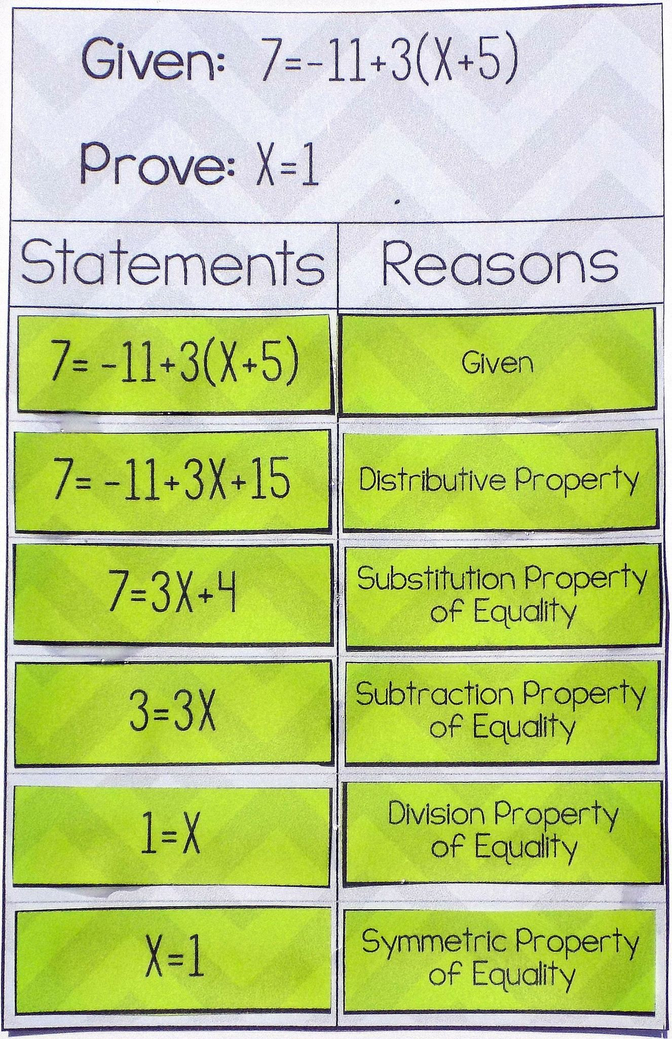 Algebraic Proofs Worksheet with Answers Algebraic Proofs Worksheets