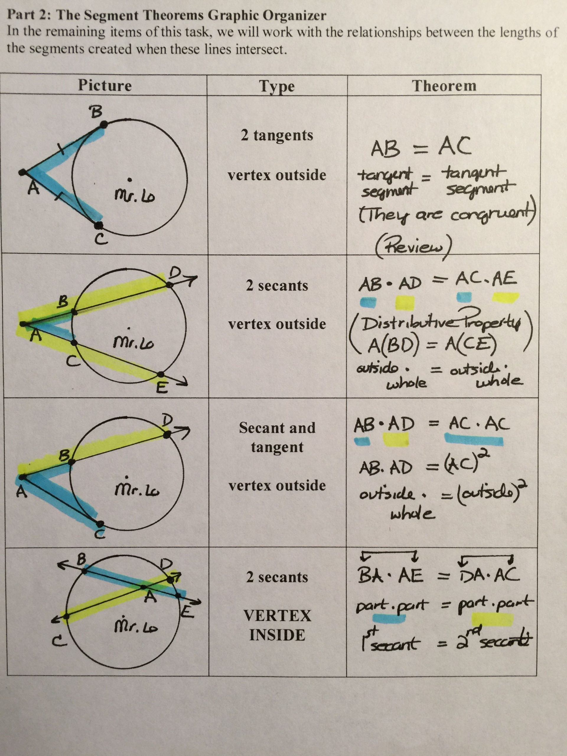 Angles In Circles Worksheet Construct Prove and Pare Angle & Segment theorems Of