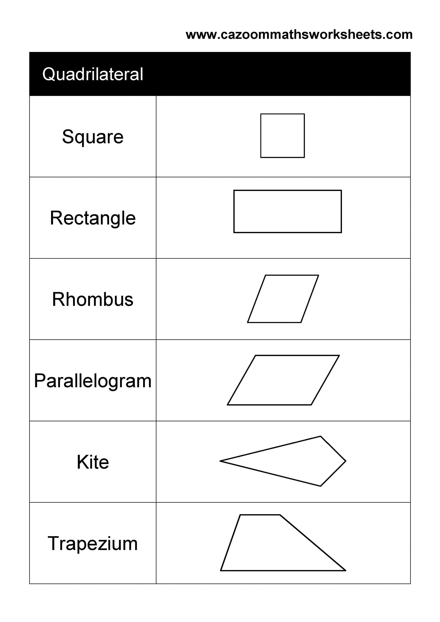 Area Of Rhombus Worksheet Cazoom Maths Worksheets Maths Worksheets