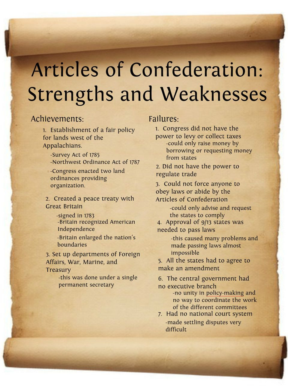 Articles Of Confederation Worksheet Answers Articles Of Confederation Strengths and Weaknesses
