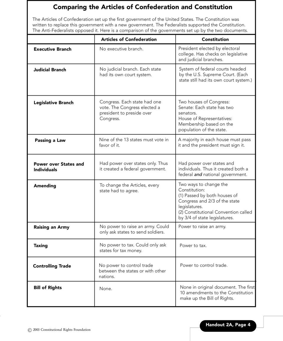 Articles Of Confederation Worksheet Answers Lesson Two the Federalist Papers Pdf Free Download