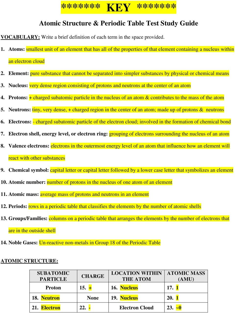 Atomic Structure Worksheet Answer Key Key atomic Structure & Periodic Table Test Study