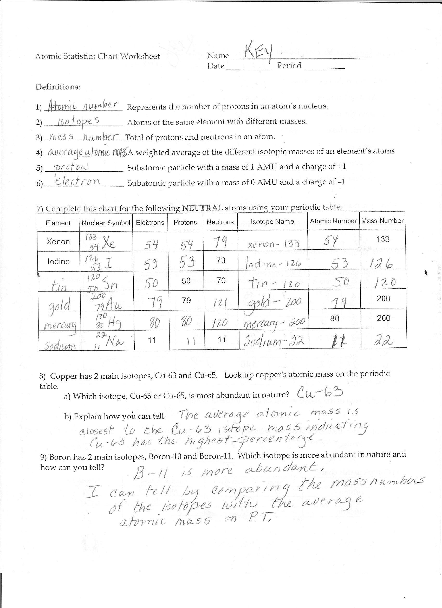 Atomic Structure Worksheet Answer Key Worksheet Development atomic theory Answers