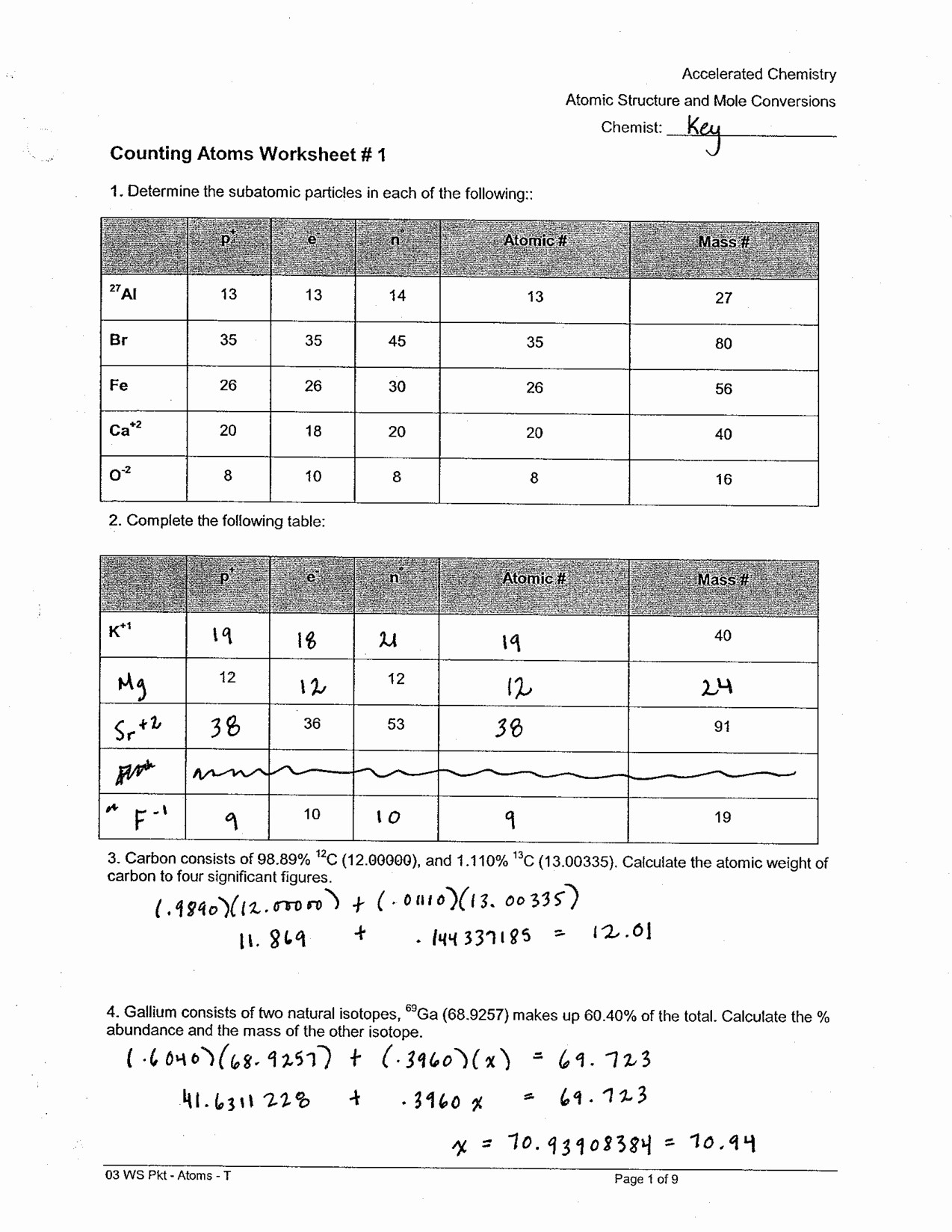 Atoms and Ions Worksheet atoms Molecules and Ions Worksheet Answers Search