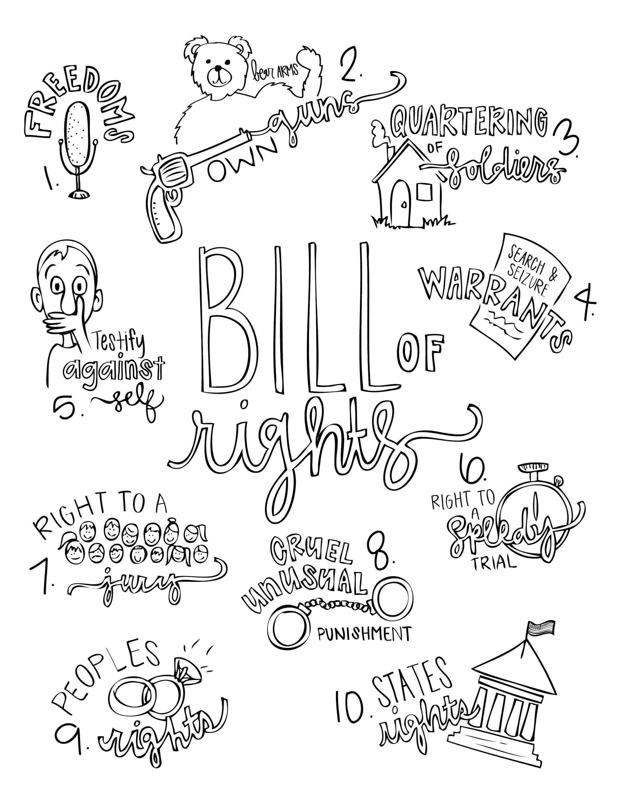 Bill Of Rights Worksheet Color the Preamble and Bill Of Rights – Kingandsullivan