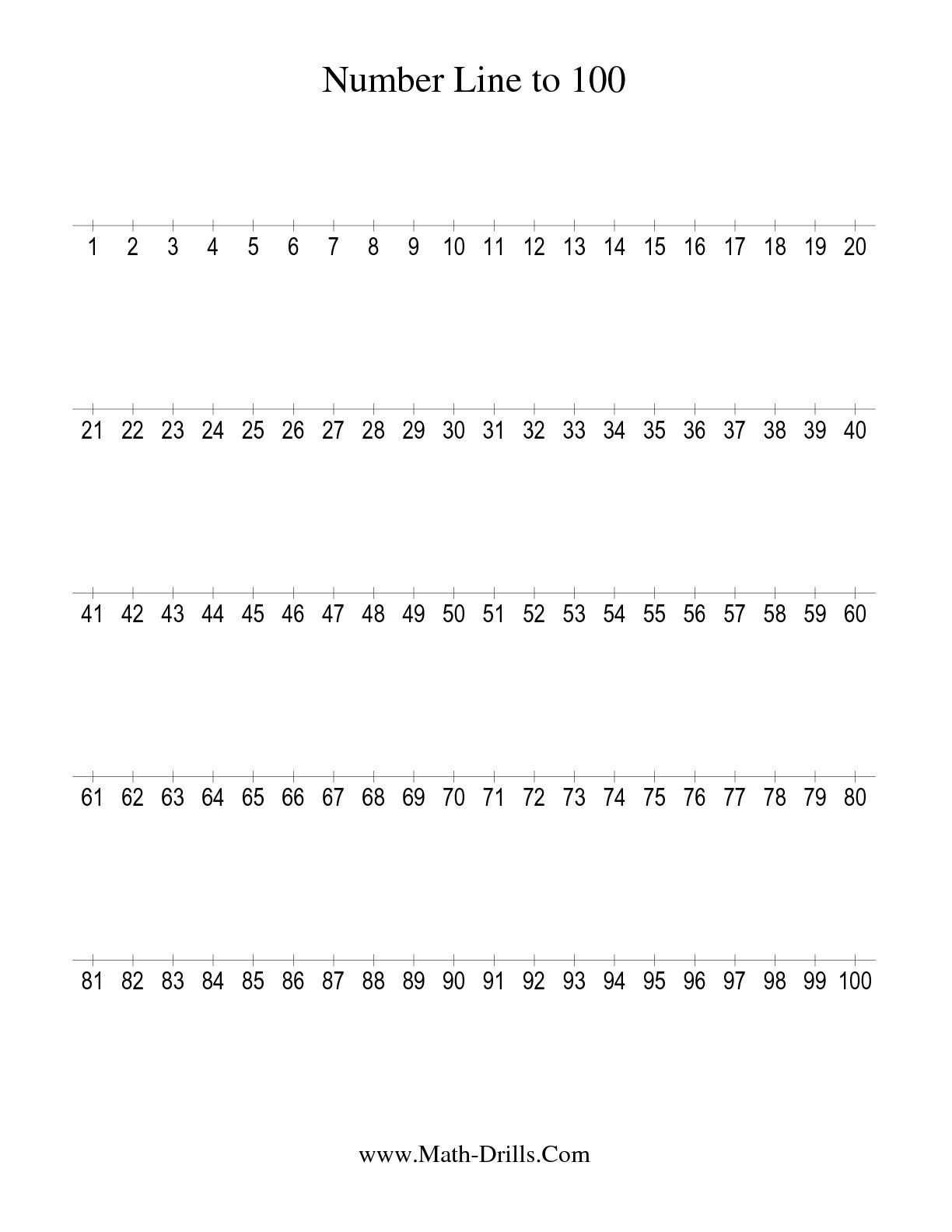 Blank Number Line Worksheet the Number Line to 100 Counting by 1 Math Worksheet From the