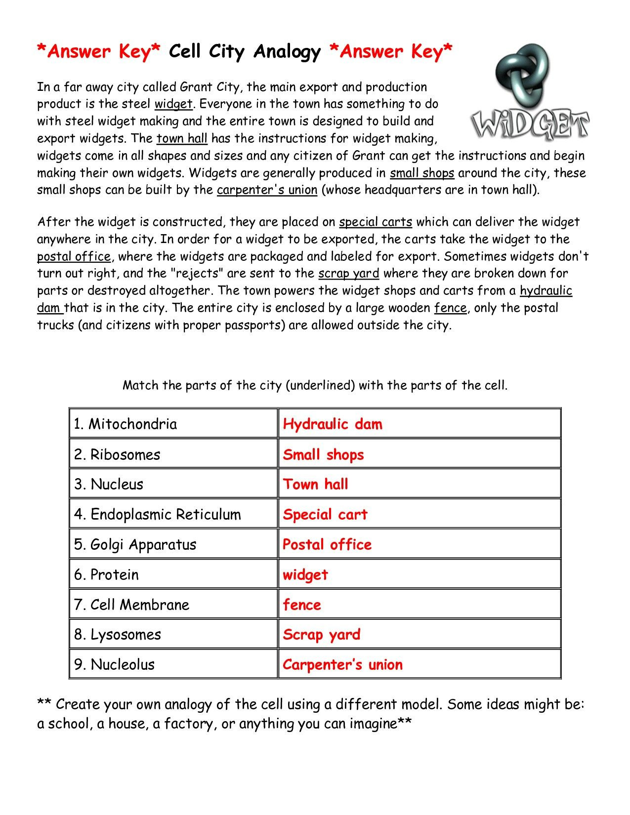 Cell City Analogy Worksheet Cell City Analogy Answers Worksheets In 2020