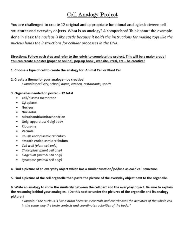 Cell City Analogy Worksheet top Ten Floo Y Wong Artist — Chloroplast Analogy Castle