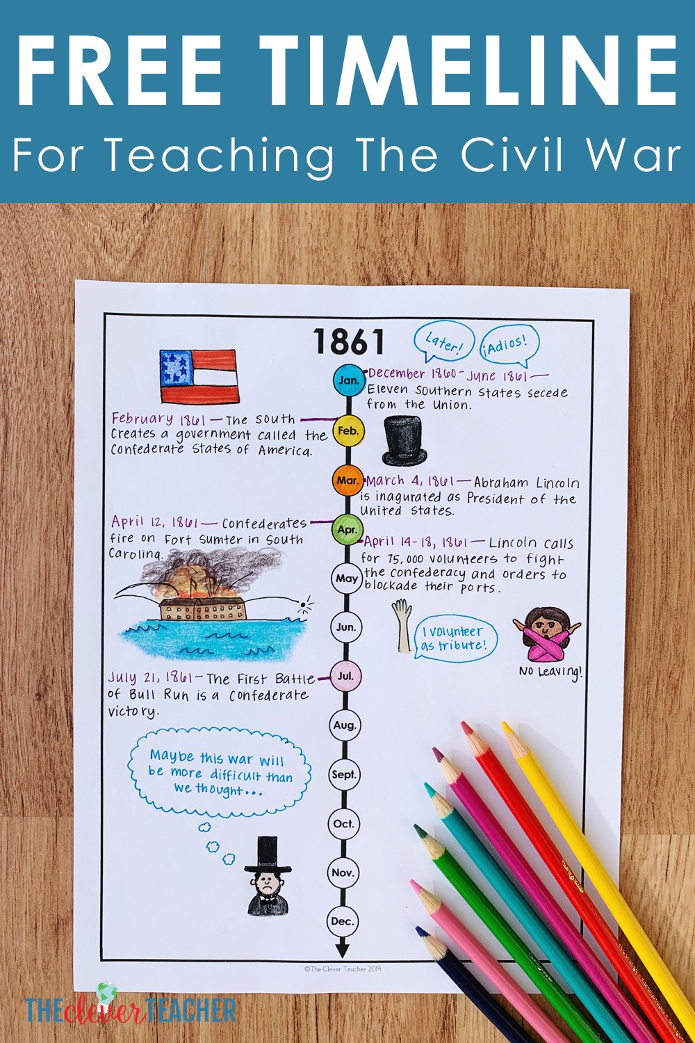 Civil War Map Worksheet How to Teach the Civil War with Timelines Free Worksheet