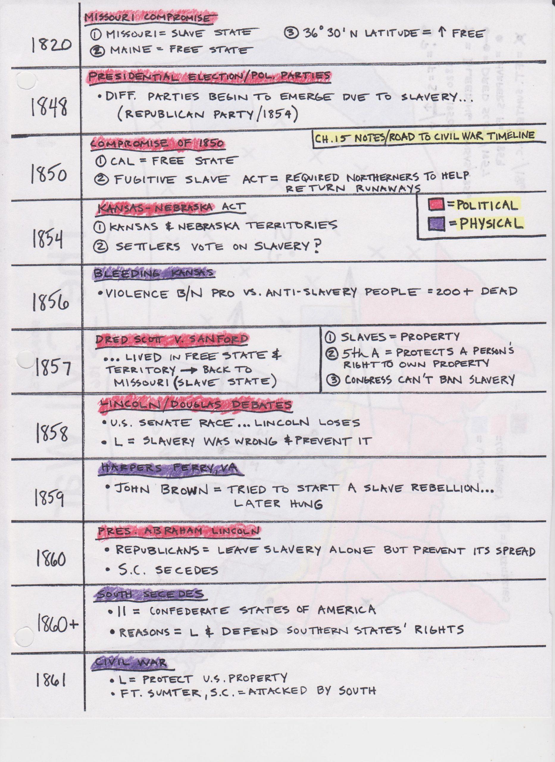 Civil War Timeline Worksheet American Civil War Worksheets