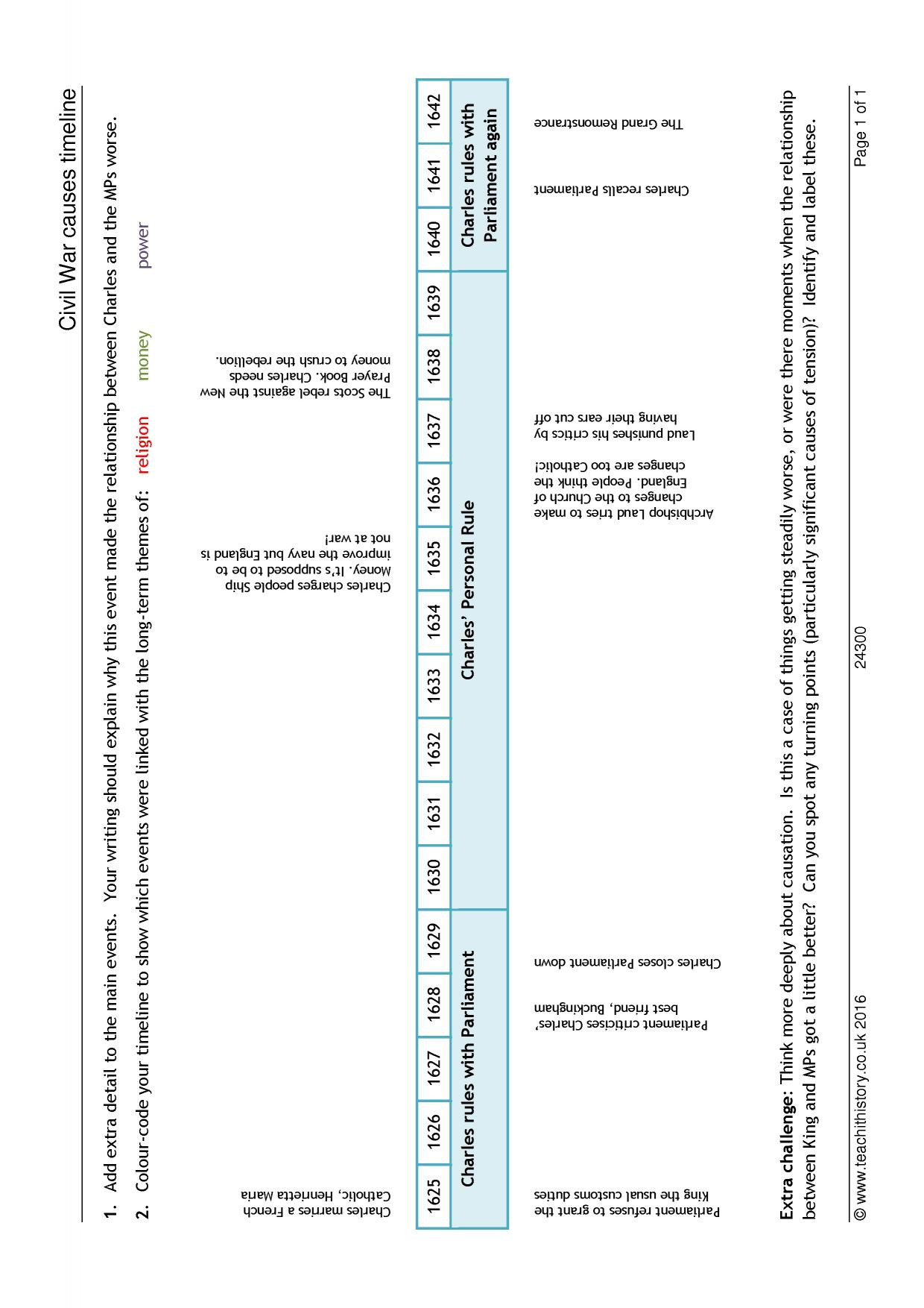 Civil War Timeline Worksheet Civil War Causes Timeline